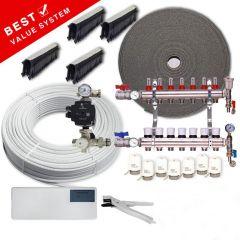 Multi Zone Kit