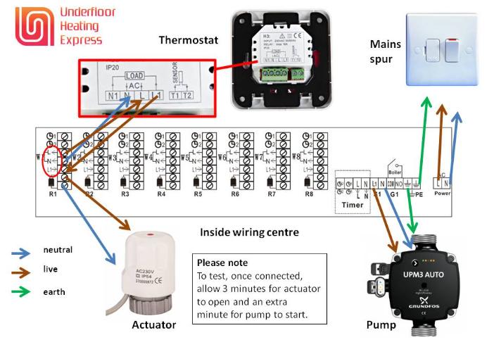 Water Underfloor Heating Wiring Centre Installation